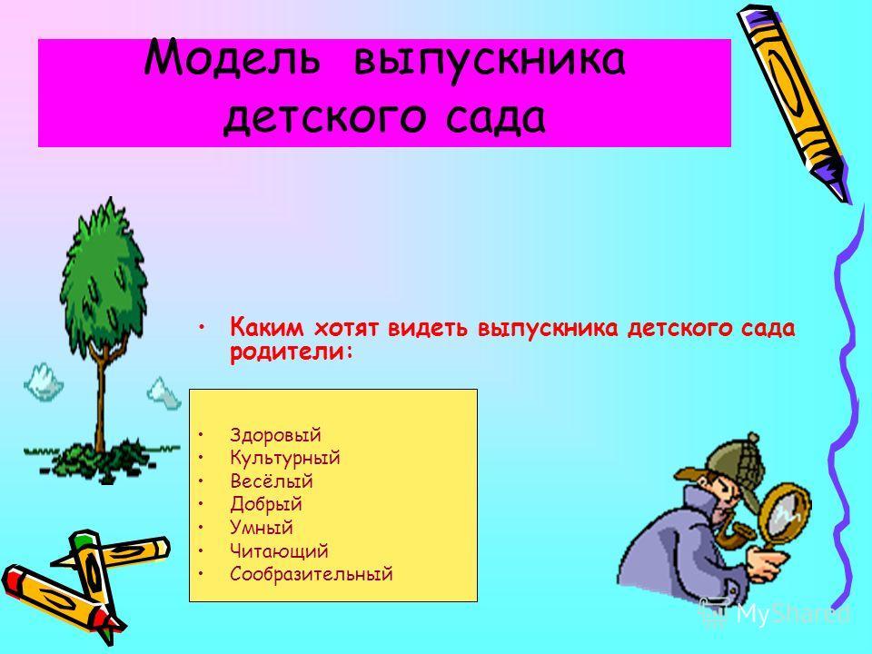 Модель выпускника детского сада Каким хотят видеть выпускника детского сада родители: Здоровый Культурный Весёлый Добрый Умный Читающий Сообразительный
