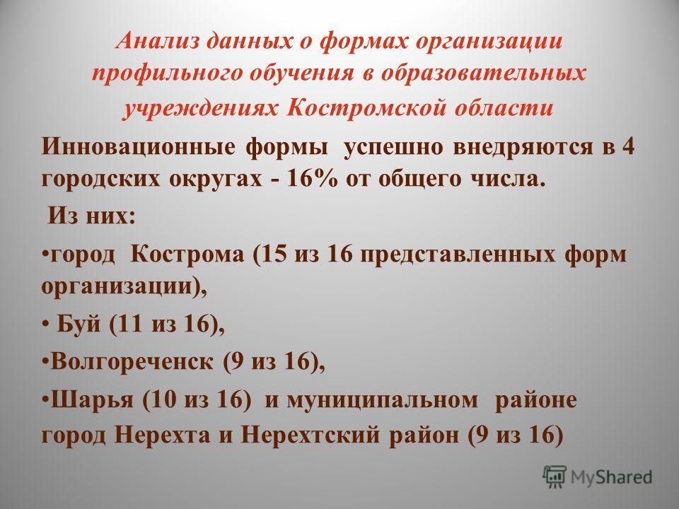 Анализ данных о формах организации профильного обучения в образовательных учреждениях Костромской области Инновационные формы успешно внедряются в 4 городских округах - 16% от общего числа. Из них: город Кострома (15 из 16 представленных форм организ