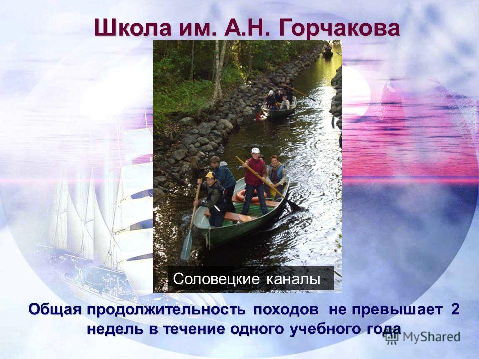 Общая продолжительность походов не превышает 2 недель в течение одного учебного года Школа им. А.Н. Горчакова Соловецкие каналы