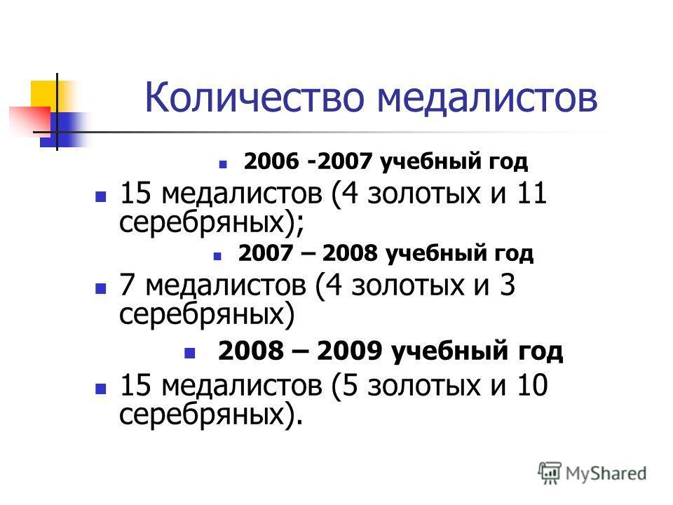 Количество медалистов 2006 -2007 учебный год 15 медалистов (4 золотых и 11 серебряных); 2007 – 2008 учебный год 7 медалистов (4 золотых и 3 серебряных) 2008 – 2009 учебный год 15 медалистов (5 золотых и 10 серебряных).