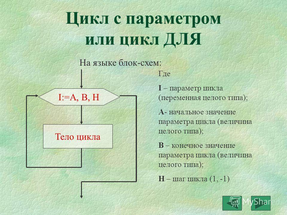 Поясните вид цикла и знаки «???»: Правильный ответ ???