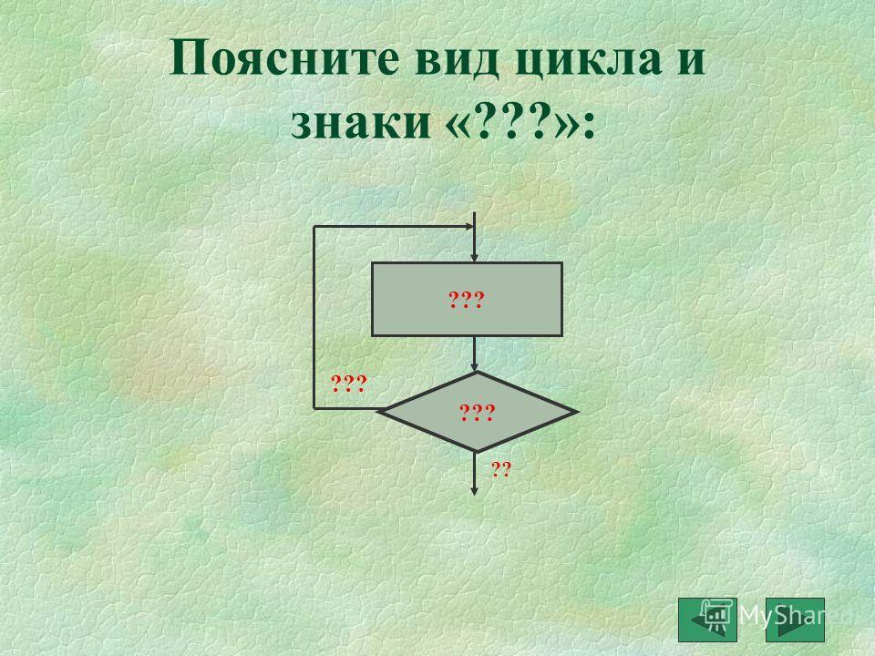 Цикл с предусловием На языке Паскаль: while условие do begin тело цикла end; услови е тело цикла да нет На языке блок-схем: