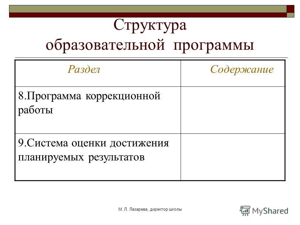 М. Л. Лазарева, директор школы Структура образовательной программы Раздел Содержание 8.Программа коррекционной работы 9.Система оценки достижения планируемых результатов