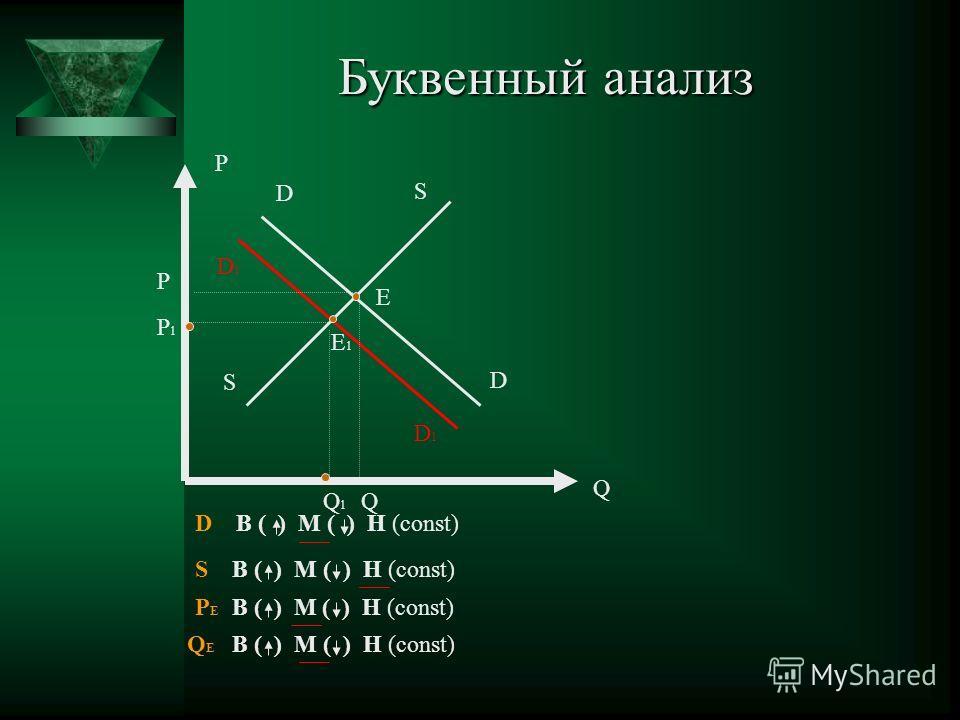 P Q D D S S S В ( ) М ( ) Н (const) D В ( ) М ( ) Н (const) P Е В ( ) М ( ) Н (const) Q Е В ( ) М ( ) Н (const) D1D1 D1D1 Е Р Р1Р1 QQ1Q1 Е1Е1 Буквенный анализ Буквенный анализ