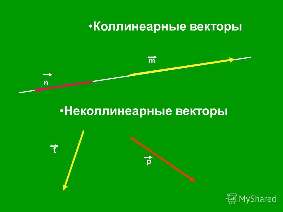 Коллинеарные векторы m n Неколлинеарные векторы t p