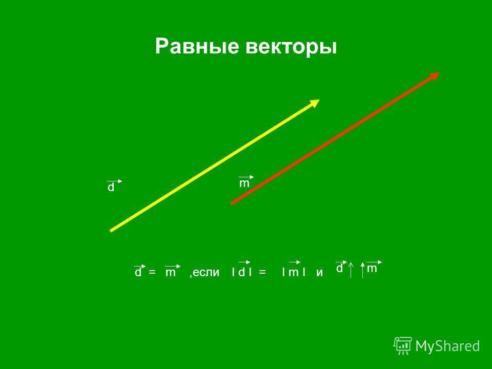 Равные векторы d m d =m,еслиI d I =I m I и dm