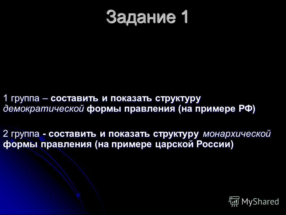 Задание 1 1 группа – составить и показать структуру демократической формы правления (на примере РФ) 2 группа - составить и показать структуру монархической формы правления (на примере царской России)