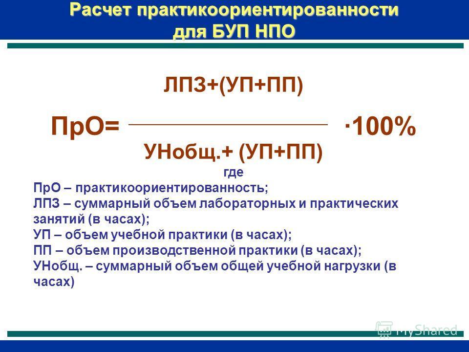 Расчет практикоориентированности для БУП НПО ЛПЗ+(УП+ПП) ПрО= ·100% УНобщ.+ (УП+ПП) где ПрО – практикоориентированность; ЛПЗ – суммарный объем лабораторных и практических занятий (в часах); УП – объем учебной практики (в часах); ПП – объем производст