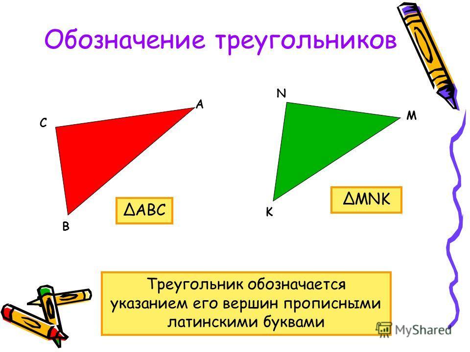 Обозначение треугольников Треугольник обозначается указанием его вершин прописными латинскими буквами А В С N M K ΔABC ΔMNK