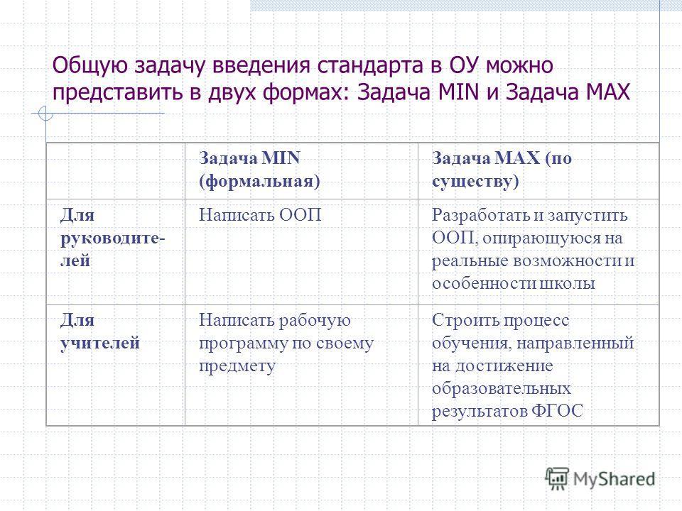 Общую задачу введения стандарта в ОУ можно представить в двух формах: Задача MIN и Задача MAX Задача MIN (формальная) Задача MAX (по существу) Для руководите- лей Написать ООПРазработать и запустить ООП, опирающуюся на реальные возможности и особенно