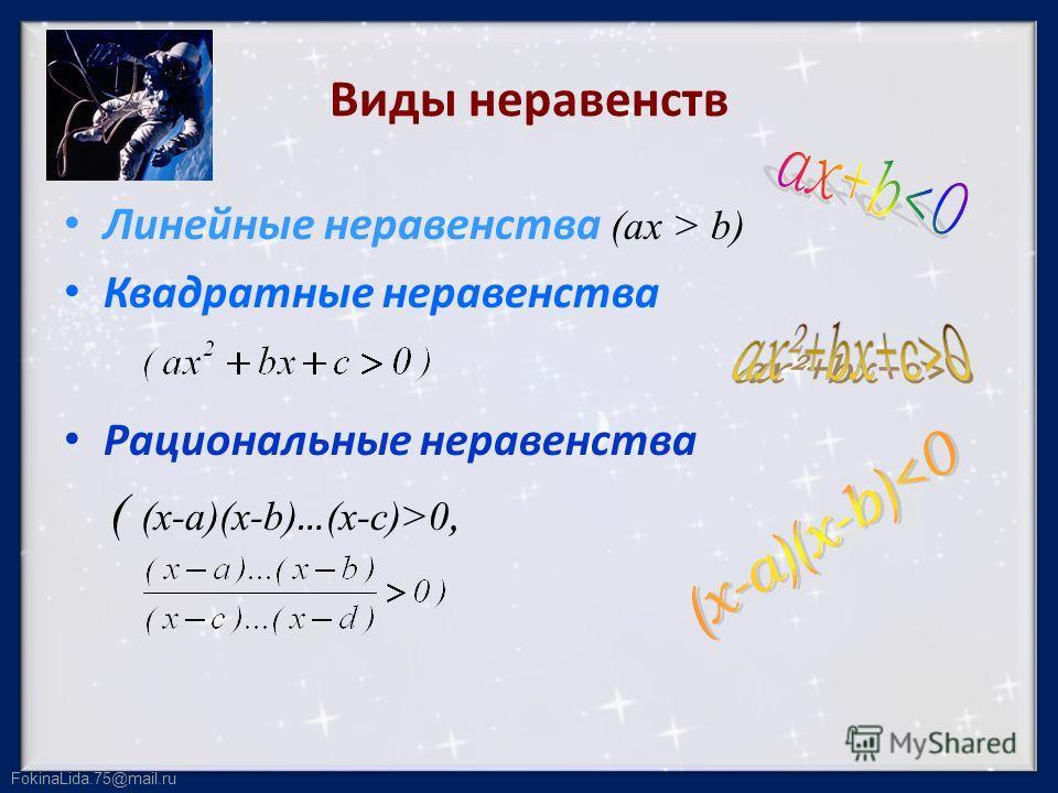 FokinaLida.75@mail.ru Виды неравенств Линейные неравенства (ax > b) Квадратные неравенства Рациональные неравенства ( (х-а)(х-b) … (x-c)>0,