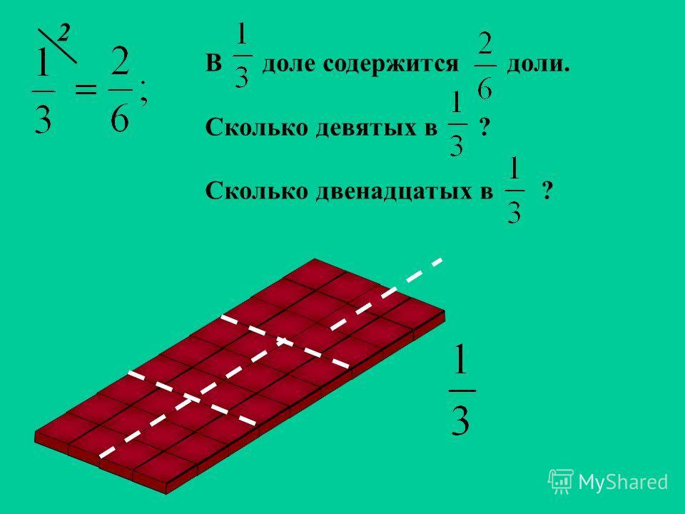 приведением дроби к новому знаменателю Умножение числителя и знаменателя на одно и тоже число, отличное от единицы, называют приведением дроби к новому знаменателю. дополнительным множителем. А число, на которое умножается и числитель и знаменатель н