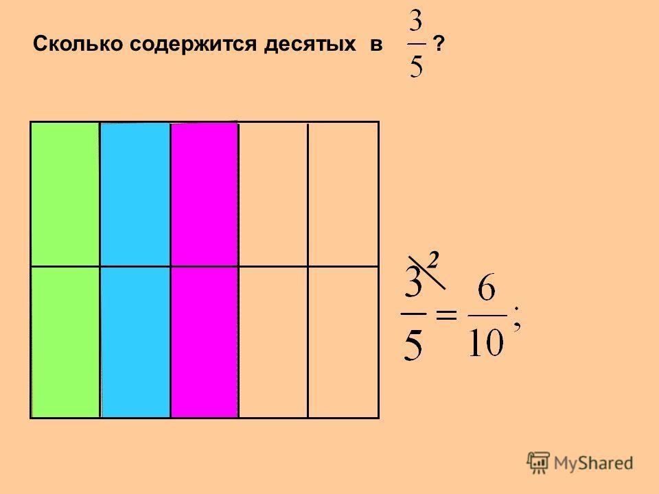 Сколько содержится восьмых в ? 2