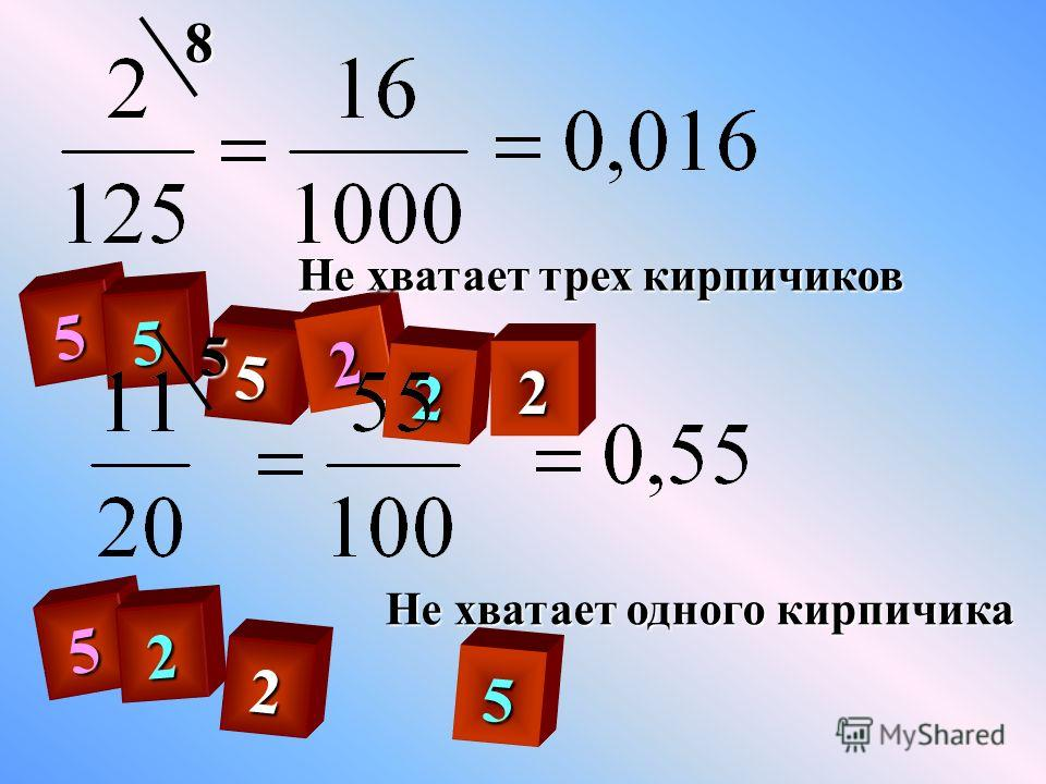 Обыкновенную дробь можно представить в виде десятичной, если каноническое разложение знаменателя на простые множители содержит 2 и 5. 2 525 5 5 2 2