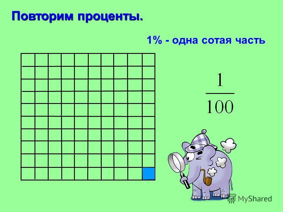 Какие дроби можно представить в виде десятичных? М = ; ; ; Запишите данные дроби в виде десятичных.