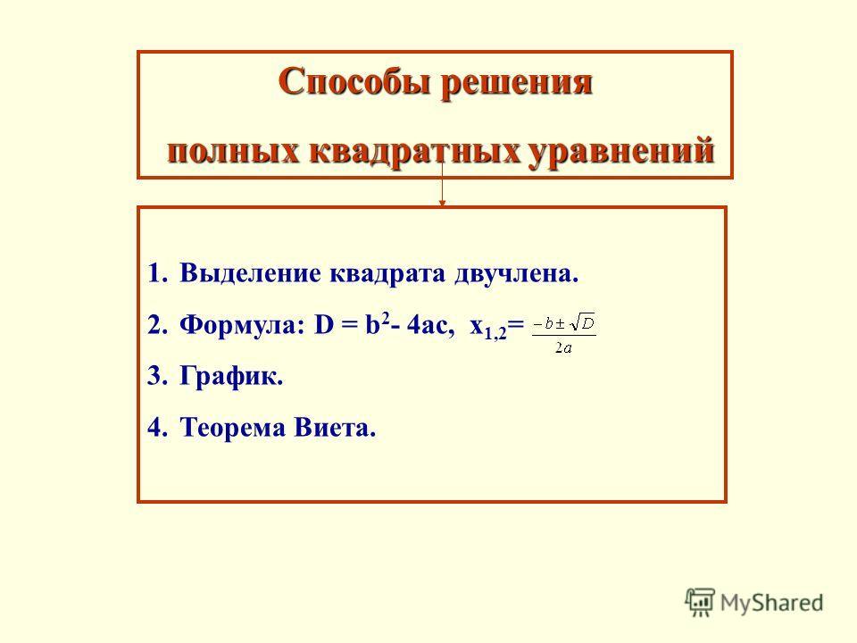 Способы решения полных квадратных уравнений 1.Выделение квадрата двучлена. 2.Формула: D = b 2 - 4ac, x 1,2 = 3.График. 4.Теорема Виета.