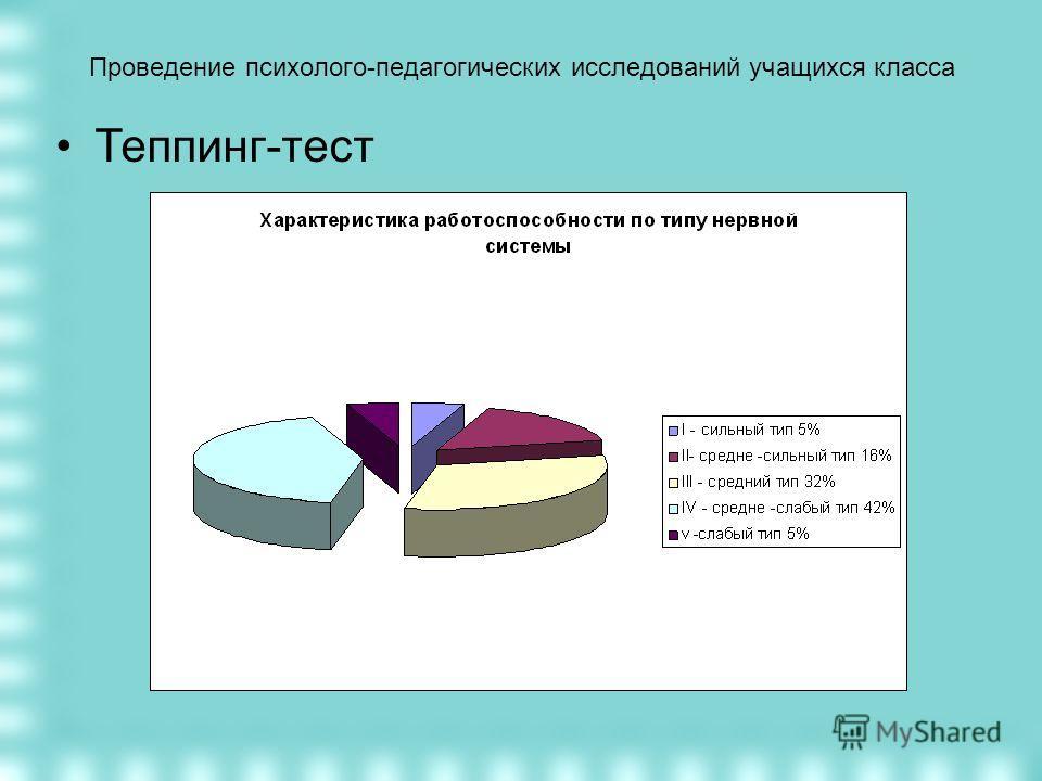 Проведение психолого-педагогических исследований учащихся класса Теппинг-тест