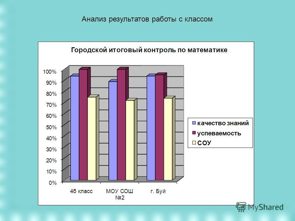 Анализ результатов работы с классом