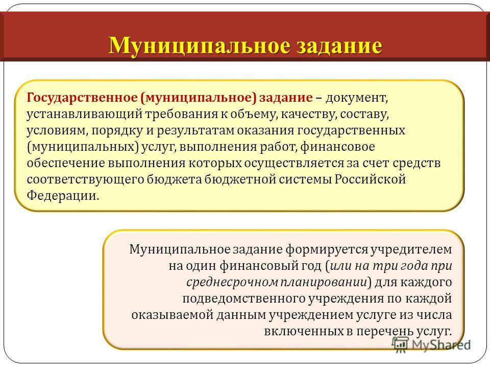 Муниципальное задание Муниципальное задание формируется учредителем на один финансовый год ( или на три года при среднесрочном планировании ) для каждого подведомственного учреждения по каждой оказываемой данным учреждением услуге из числа включенных