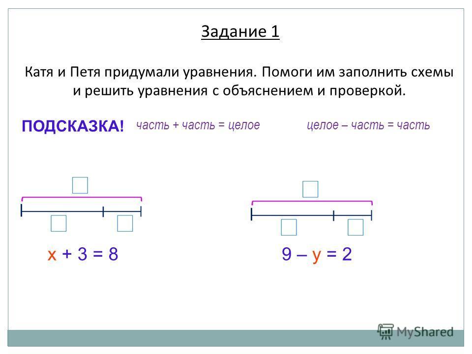 х + 3 = 8 часть + часть = целое ПОДСКАЗКА! целое – часть = часть Катя и Петя придумали уравнения. Помоги им заполнить схемы и решить уравнения с объяснением и проверкой. 9 – у = 2 Задание 1