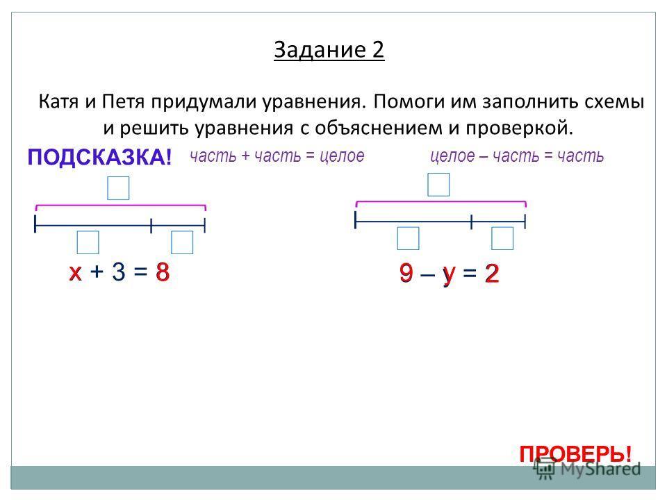 х + 3 = 8 часть + часть = целое ПОДСКАЗКА! целое – часть = часть Катя и Петя придумали уравнения. Помоги им заполнить схемы и решить уравнения с объяснением и проверкой. 9 – у = 2 8 х 9 у 2 ПРОВЕРЬ! Задание 2
