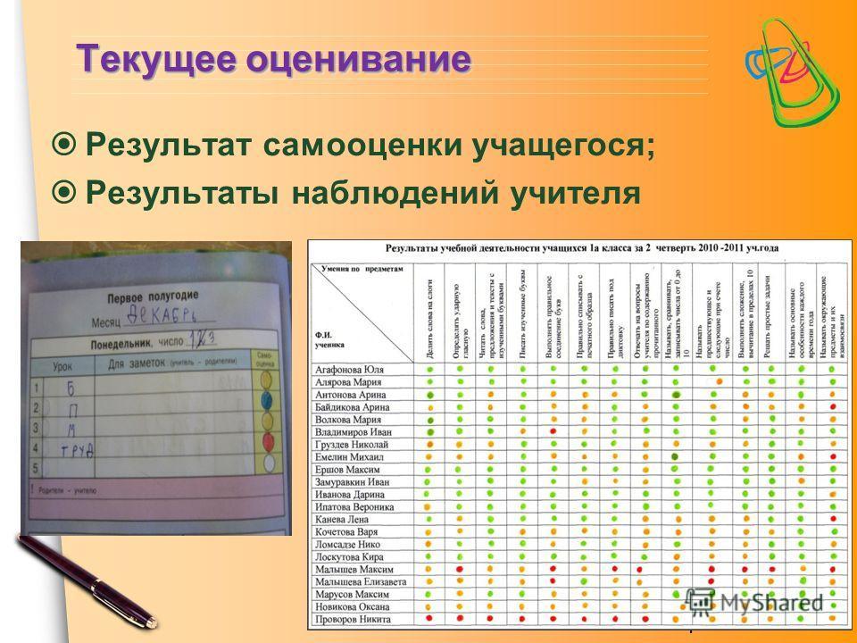 ЦПСО «ТОЧА ПСИ» Текущее оценивание Результат самооценки учащегося; Результаты наблюдений учителя