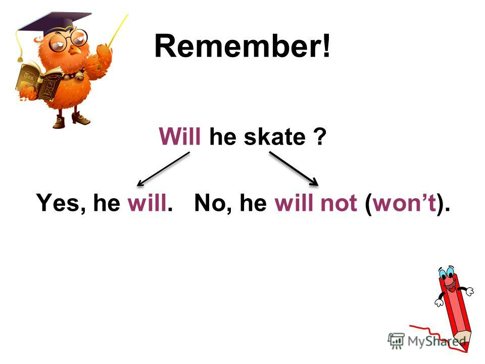 Remember! Will he skate ? Yes, he will. No, he will not (wont).