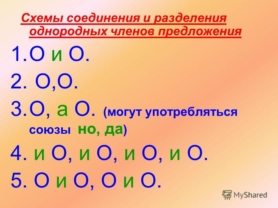 Схемы соединения и разделения однородных членов предложения 1.О и О. 2. О,О. 3.О, а О. (могут употребляться союзы но, да ) 4. и О, и О, и О, и О. 5. О и О, О и О.