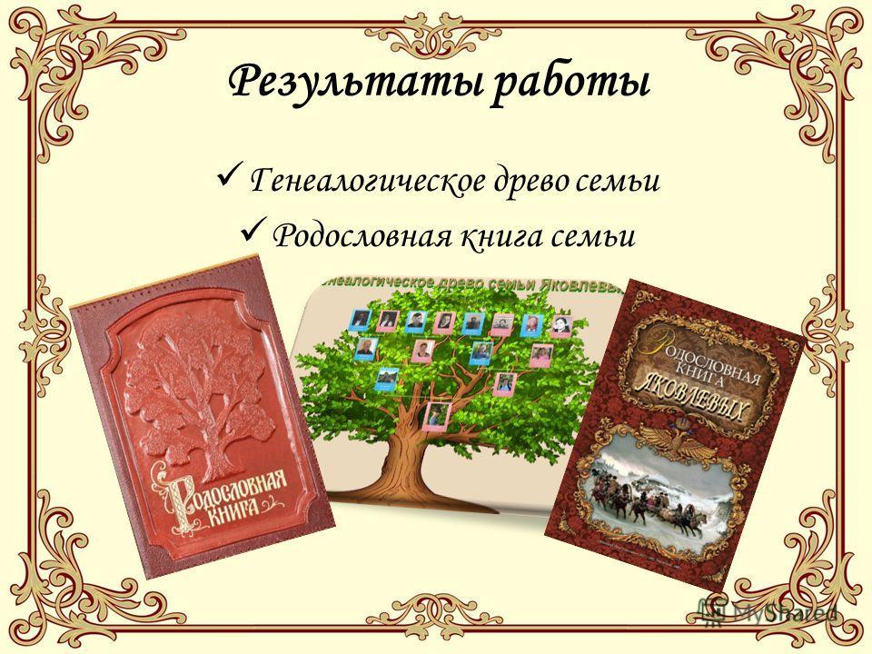 Результаты работы Генеалогическое древо семьи Родословная книга семьи