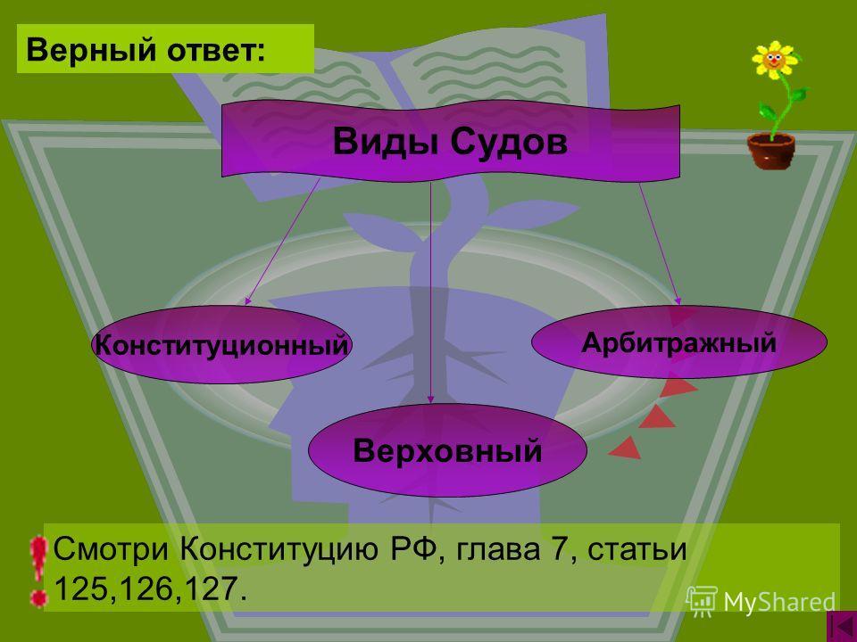 Судьями могут быть граждане, достигшие 25 лет. Судьи несменяемы. Судьи неприкосновенны. Смотри Конституцию РФ, глава 7, статьи 119,121 (1) и 122 (1).