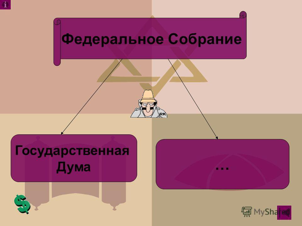 Президент РФ является… Президент РФ в соответствии с Конституцией РФ и федеральными законами определяет основные направления … и … политики государства.