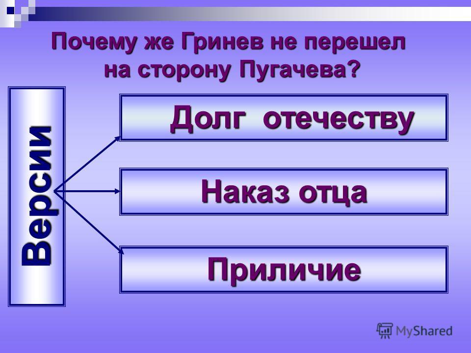 Долг отечеству Почему же Гринев не перешел на сторону Пугачева? Наказ отца Приличие В е р с и и