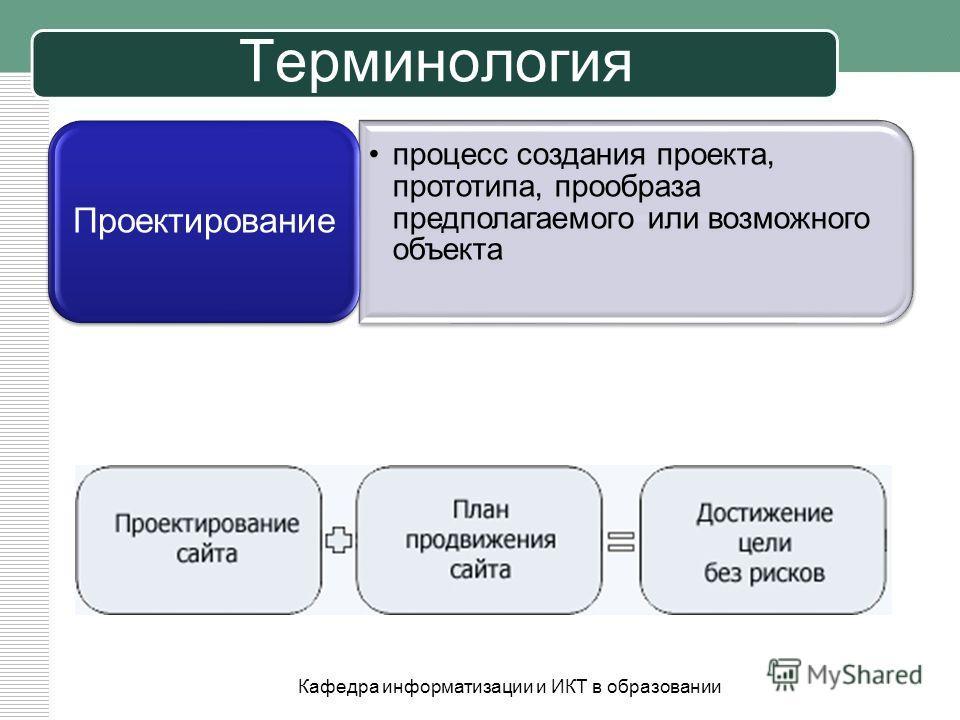 Терминология процесс создания проекта, прототипа, прообраза предполагаемого или возможного объекта Проектирование Кафедра информатизации и ИКТ в образовании