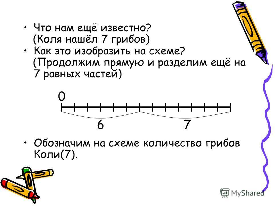Что нам ещё известно? (Коля нашёл 7 грибов) Как это изобразить на схеме? (Продолжим прямую и разделим ещё на 7 равных частей) Обозначим на схеме количество грибов Коли(7). 7 0 6