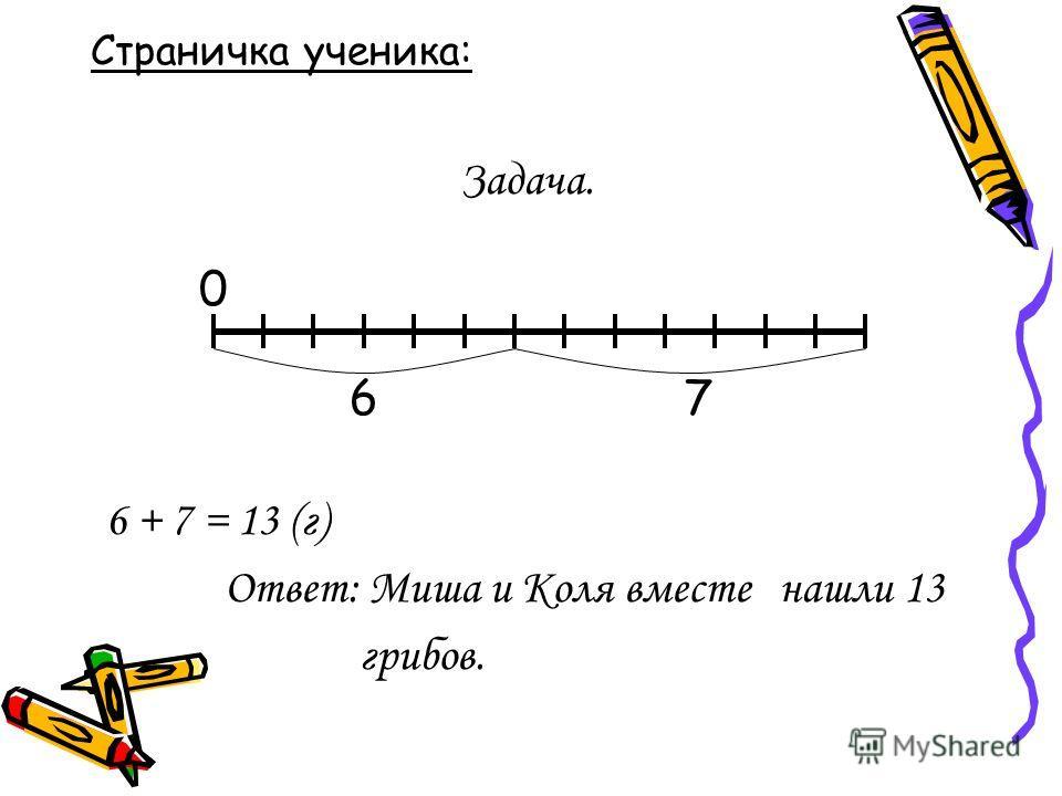 Страничка ученика: Задача. 6 + 7 = 13 (г) Ответ: Миша и Коля вместе нашли 13 грибов. 7 0 6