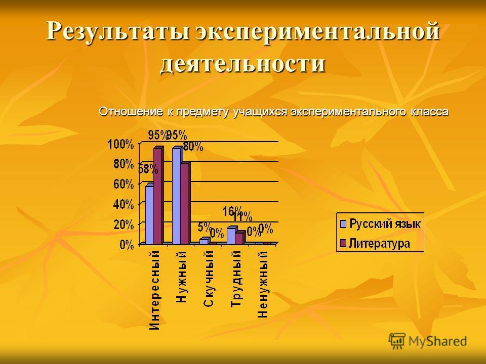 Результаты экспериментальной деятельности Отношение к предмету учащихся экспериментального класса