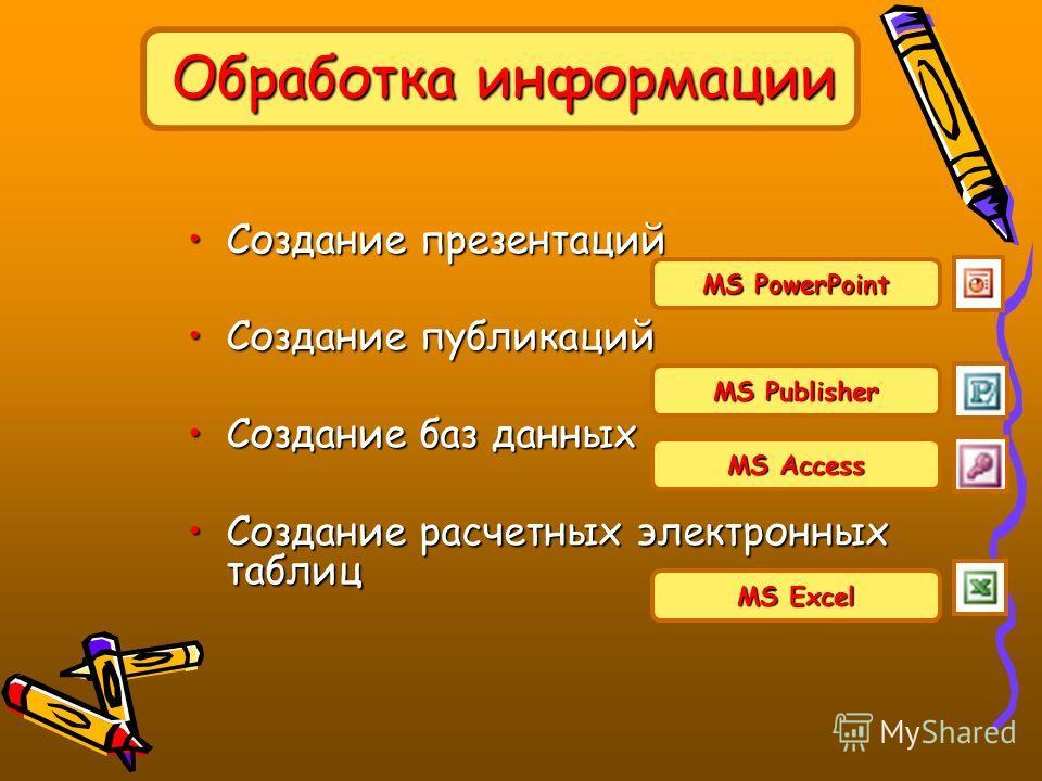 Создание презентацийСоздание презентаций Создание публикацийСоздание публикаций Создание баз данныхСоздание баз данных Создание расчетных электронных таблицСоздание расчетных электронных таблиц Обработка информации MS PowerPoint MS Publisher MS Acces
