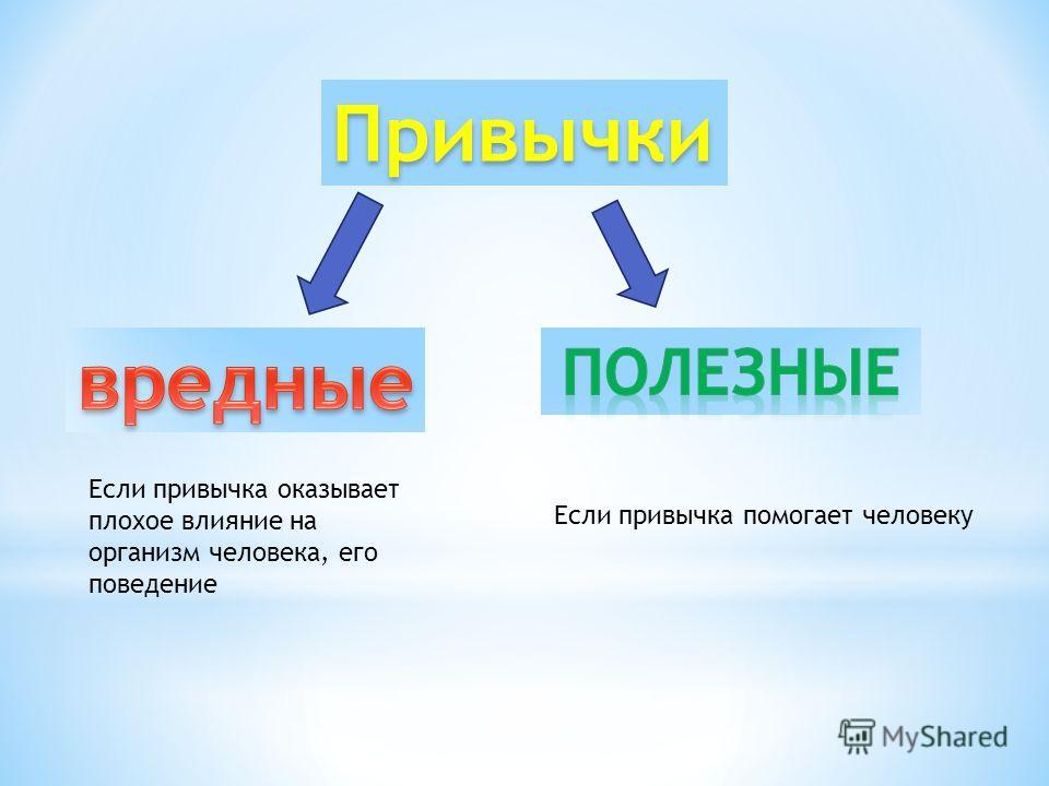 Привычки Если привычка оказывает плохое влияние на организм человека, его поведение Если привычка помогает человеку