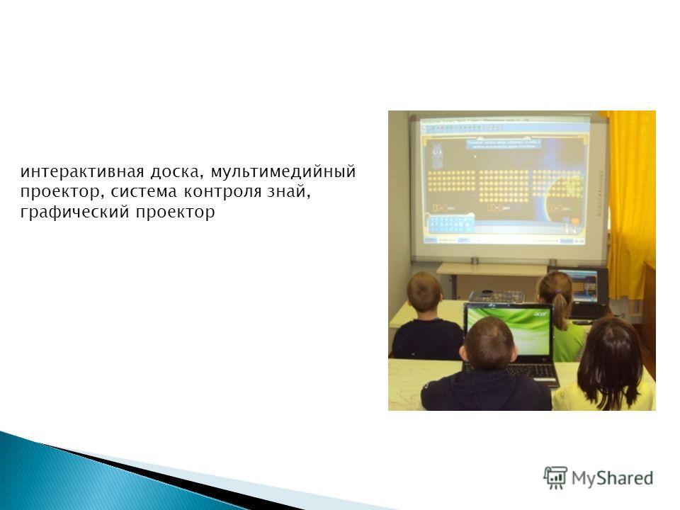 интерактивная доска, мультимедийный проектор, система контроля знай, графический проектор
