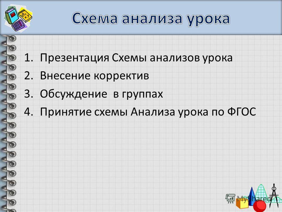 1.Презентация Схемы анализов урока 2.Внесение корректив 3.Обсуждение в группах 4.Принятие схемы Анализа урока по ФГОС