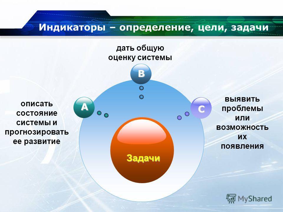 Индикаторы – определение, цели, задачи Задачи B C A описать состояние системы и прогнозировать ее развитие дать общую оценку системы выявить проблемы или возможность их появления
