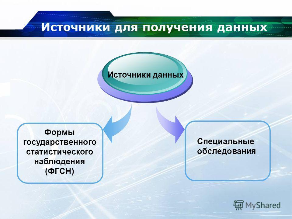 Источники для получения данных Формы государственного статистического наблюдения (ФГСН) Источники данных Специальные обследования
