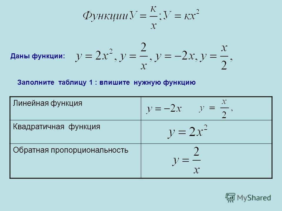 Даны функции: Заполните таблицу 1 : впишите нужную функцию Линейная функция Квадратичная функция Обратная пропорциональность