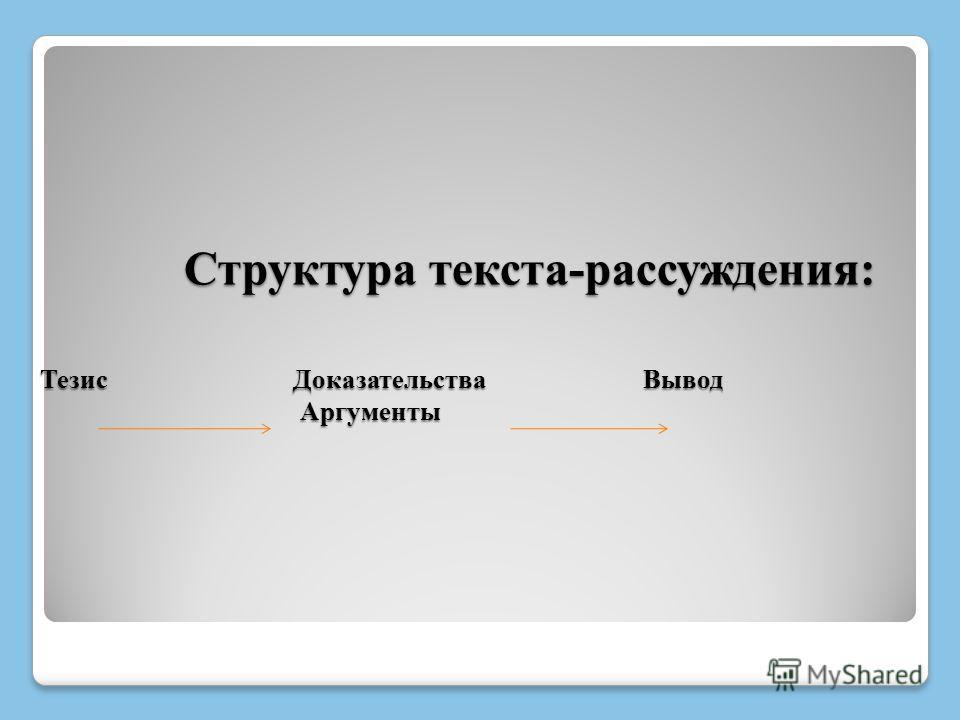 Структура текста-рассуждения: Тезис Доказательства Вывод Аргументы Структура текста-рассуждения: Тезис Доказательства Вывод Аргументы