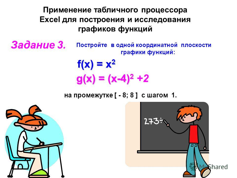 Постройте в одной координатной плоскости графики функций: на промежутке [ - 8; 8 ] с шагом 1. Задание 3. Применение табличного процессора Excel для построения и исследования графиков функций g(x) = (x-4) 2 g(x) = (x-4) 2 +2 f(x) = x 2
