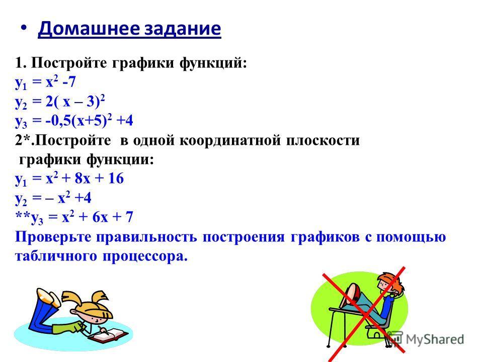 Домашнее задание 1. Постройте графики функций: у 1 = x 2 -7 у 2 = 2( x – 3) 2 у 3 = -0,5(x+5) 2 +4 2*.Постройте в одной координатной плоскости графики функции: у 1 = x 2 + 8x + 16 у 2 = – x 2 +4 **y 3 = x 2 + 6x + 7 Проверьте правильность построения