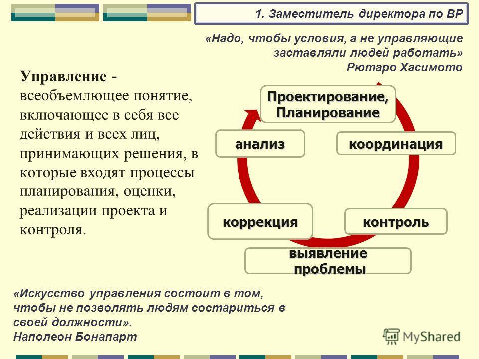 Управление - всеобъемлющее понятие, включающее в себя все действия и всех лиц, принимающих решения, в которые входят процессы планирования, оценки, реализации проекта и контроля. 1. Заместитель директора по ВР «Надо, чтобы условия, а не управляющие з