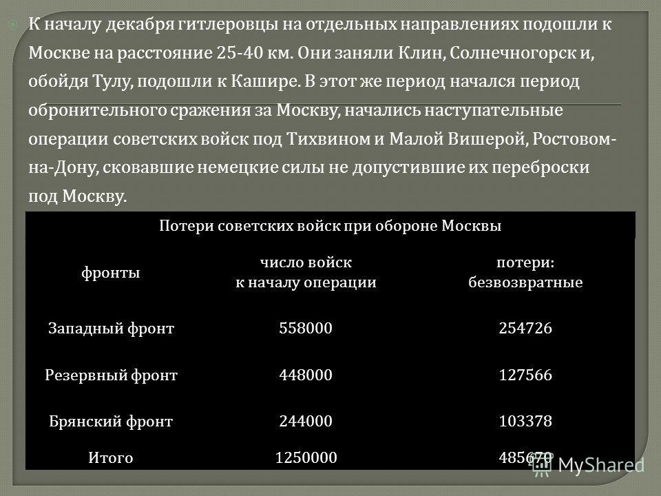 К началу декабря гитлеровцы на отдельных направлениях подошли к Москве на расстояние 25-40 км. Они заняли Клин, Солнечногорск и, обойдя Тулу, подошли к Кашире. В этот же период начался период обронительного сражения за Москву, начались наступательные