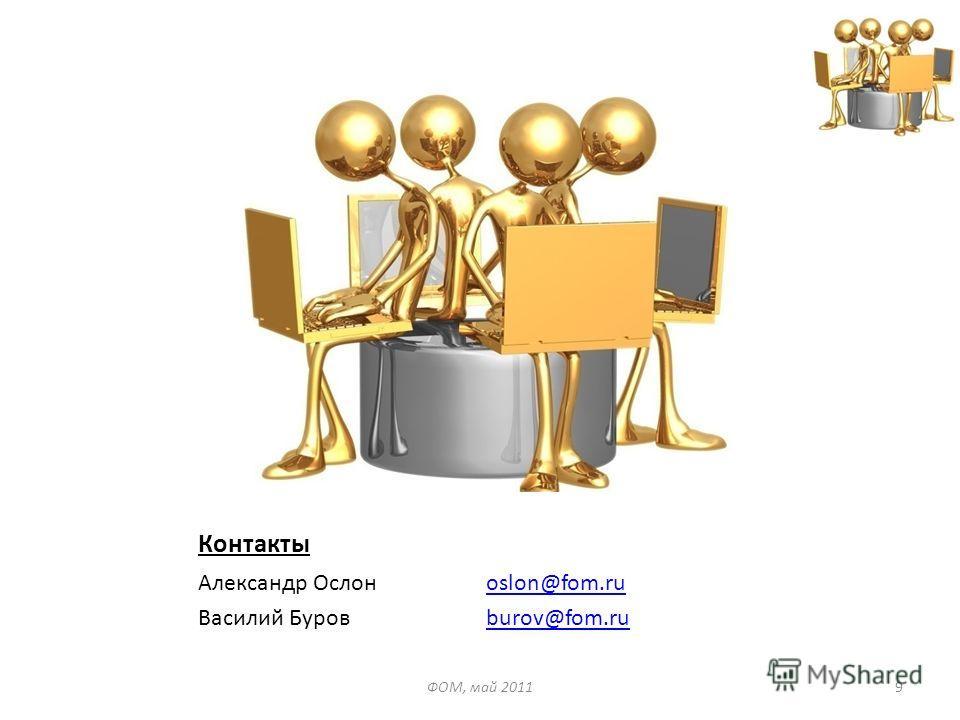 Контакты ФОМ, май 20119 Александр Ослонoslon@fom.ruoslon@fom.ru Василий Буровburov@fom.ruburov@fom.ru