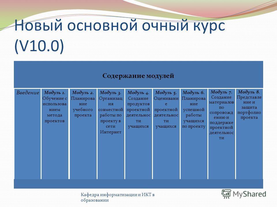Новый основной очный курс (V10.0) Содержание модулей Введение Модуль 1. Обучение с использова нием метода проектов Модуль 2. Планирова ние учебного проекта Модуль 3. Организац ия совместной работы по проекту в сети Интернет Модуль 4. Создание продукт